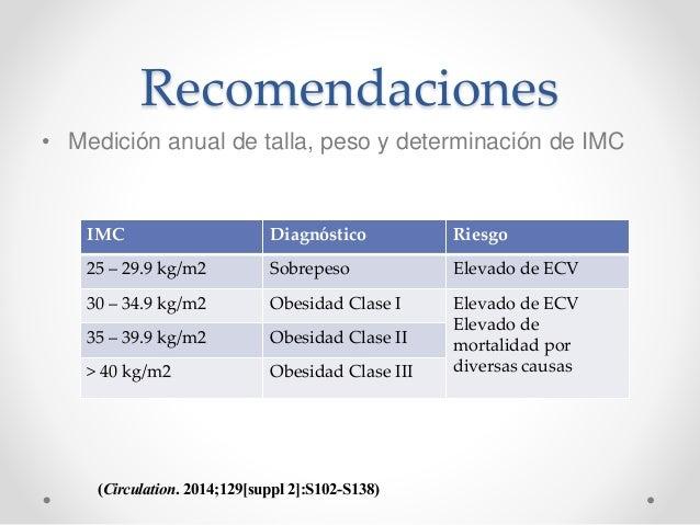 AACE/ACE • Asociación Americana de Endocrinólogos Clínicos y Colegio Americano de Endocrinólogos • Diagnóstico único por m...