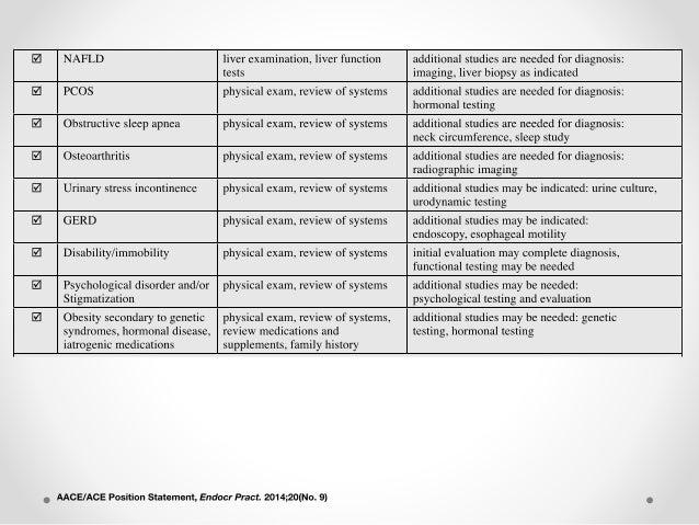 • Diagnóstico médico y referencias precisas para el estado de la enfermedad crónica, con el grado de enfermedades relacion...