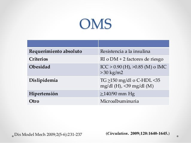 IDF Dis Model Mech 2009;2(5-6):231-237 Requerimiento absoluto Obesidad central (Circunferencia abdominal): > 94 cm (H), > ...