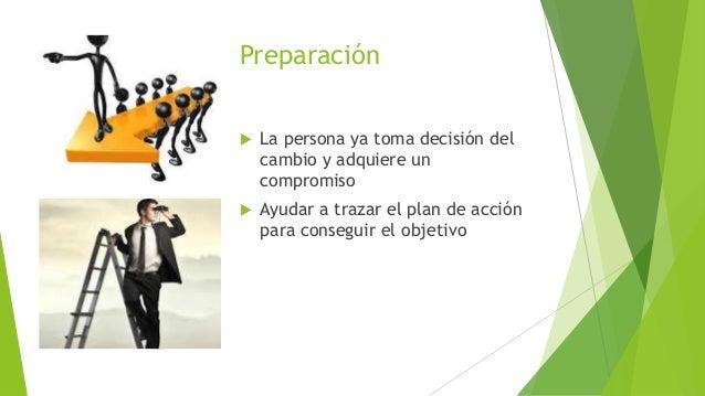 Modelo ODIBROPA O - objetivo, ¿qué es lo más importante para él? ¿qué es lo que quiere cambiar? DI - Disposición al cambio...