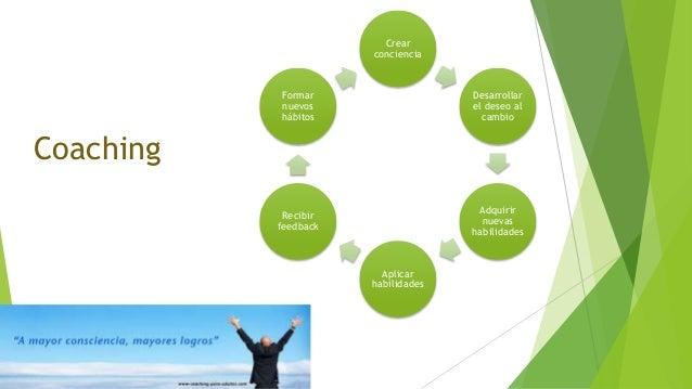 Coaching Crear conciencia Desarrollar el deseo al cambio Adquirir nuevas habilidades Aplicar habilidades Recibir feedback ...