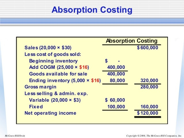 Absorption And Variable Costing 9