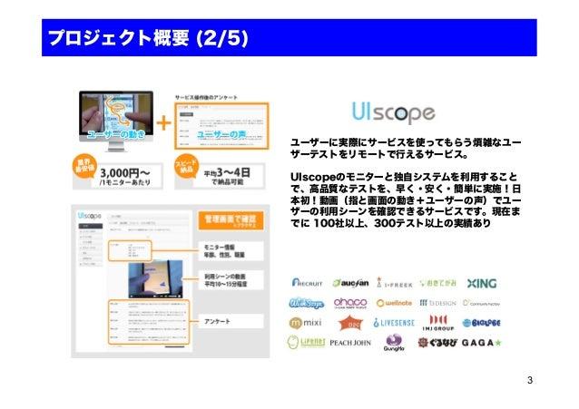 3 プロジェクト概要 (2/5) ユーザーに実際にサービスを使ってもらう煩雑なユー ザーテストをリモートで行えるサービス。 UIscopeのモニターと独自システムを利用すること で、高品質なテストを、早く・安く・簡単に実施!日 本初!動画(指と...