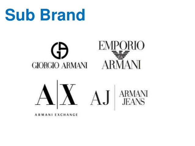 Fashion Marketing (Branding)