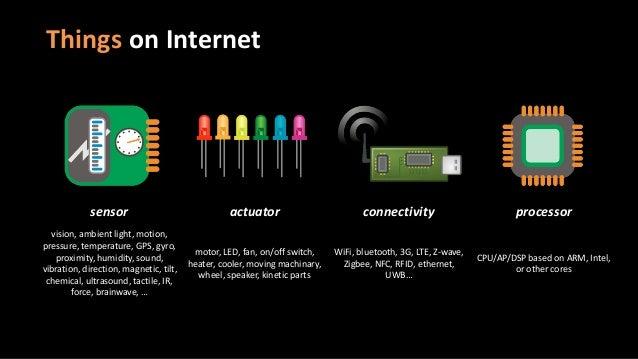 사물인터넷(IoT)와 연결의 진화-최형욱 Hugh Choi