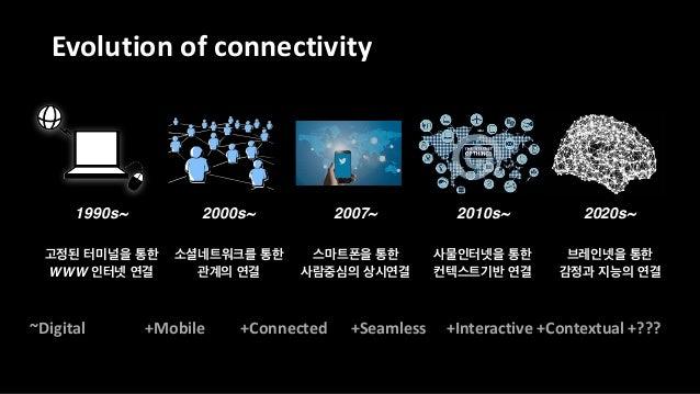 사물인터넷 Iot 와 연결의 진화 최형욱 Hugh Choi