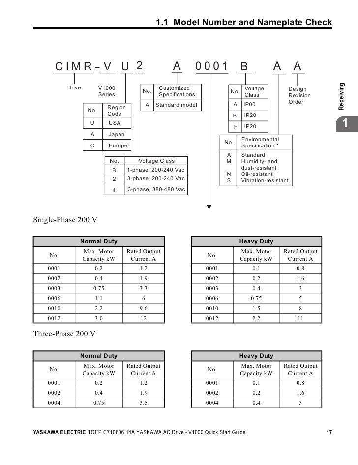 v1000 quick start manual 17 728?cb=1294116933 v1000 quick start manual yaskawa z1000 wiring diagram at reclaimingppi.co