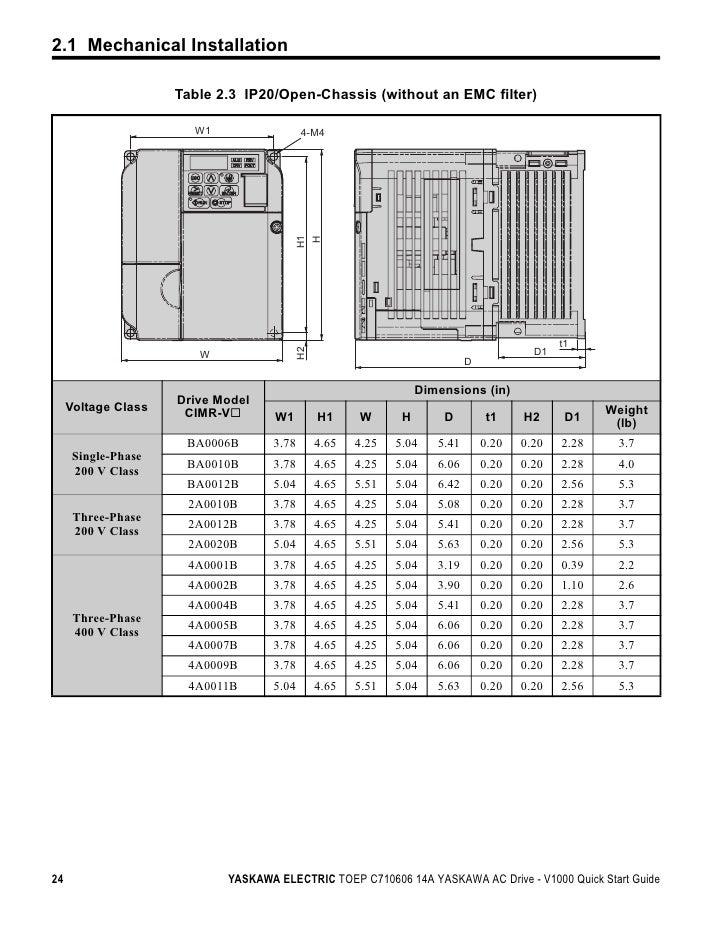 Awesome Yaskawa V1000 Wiring Diagram Basic Electronics Wiring Diagram Wiring 101 Picalhutpaaxxcnl