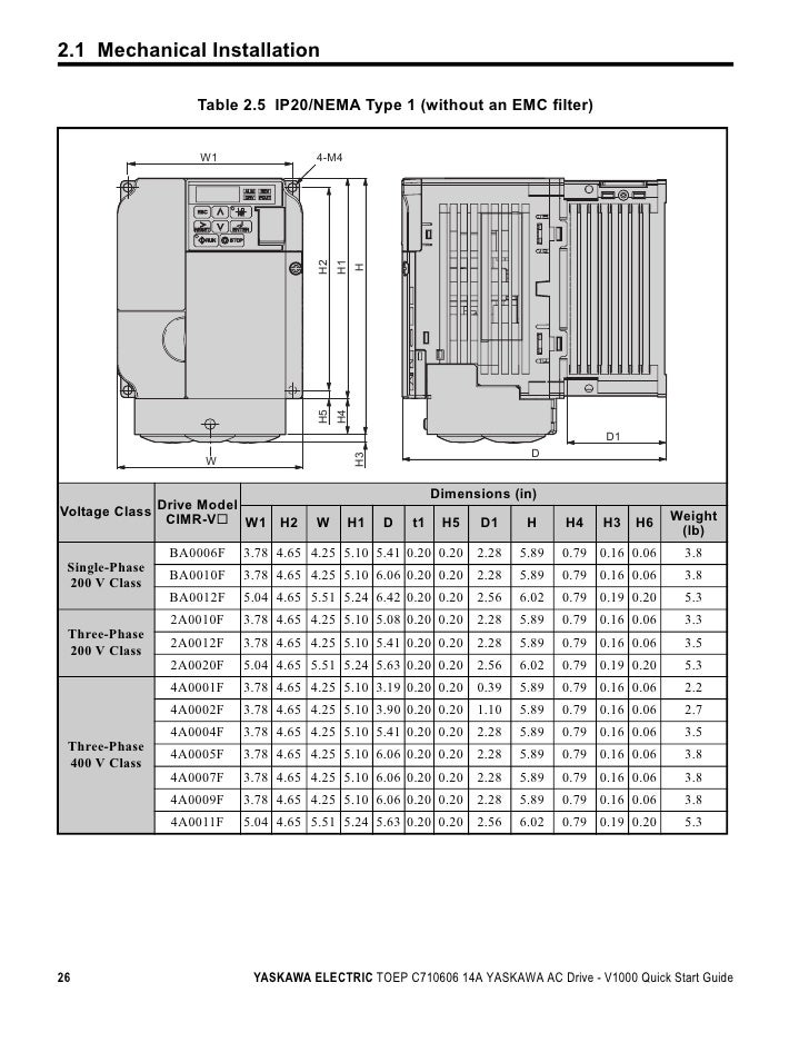 yaskawa a1000 wiring diagram yaskawa v1000 wiring diagram - best wiring diagram 1997 f250 wiring diagram door #9
