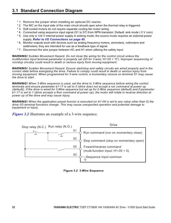 v1000 quick start manual 32 728?cb=1294116933 yaskawa v1000 wiring diagram yaskawa vfd wiring diagrams, yaskawa yaskawa p7 wiring diagram at crackthecode.co