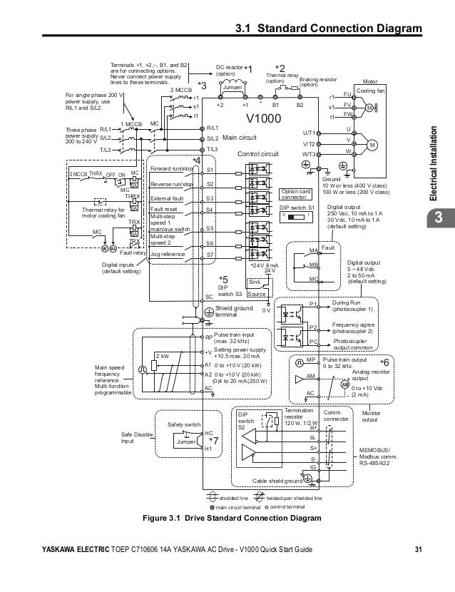 Yaskawa V1000 Wiring Diagram Free Download • Oasis-dl.co