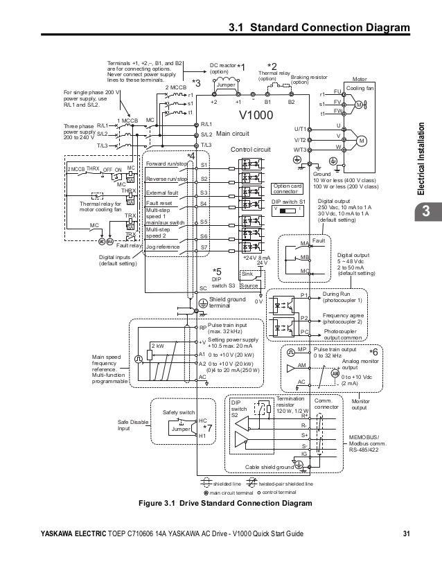 v1000 quick start manual 31 638?cb=1402633936 v1000 quick start manual yaskawa z1000 wiring diagram at cos-gaming.co