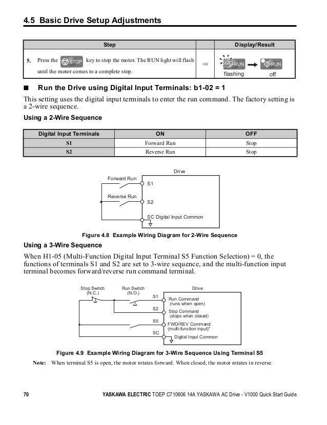 v1000 quick start manual 70 638?cb=1402633936 v1000 quick start manual yaskawa z1000 wiring diagram at cos-gaming.co