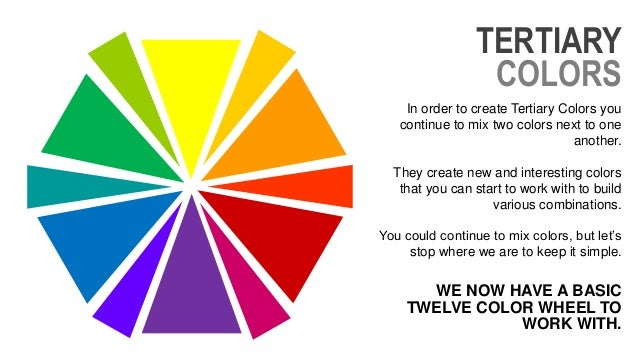 5 TERTIARY COLORS WE NOW HAVE A BASIC TWELVE COLOR WHEEL