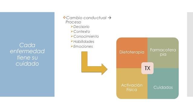 Cada enfermedad tiene su cuidado Cambio conductual  Proceso Decisorio Contexto Conocimiento Habilidades Emociones