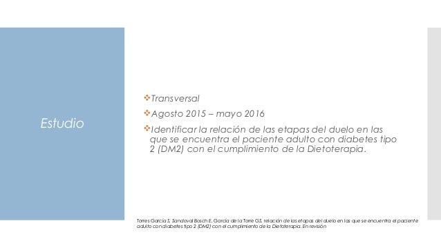 Estudio Transversal Agosto 2015 – mayo 2016 Identificar la relación de las etapas del duelo en las que se encuentra el ...