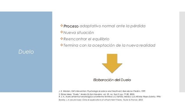 Duelo ProcesoProceso adaptativo normal ante la pérdida Nueva situación Reencontrar el equilibrio Termina con la acepta...