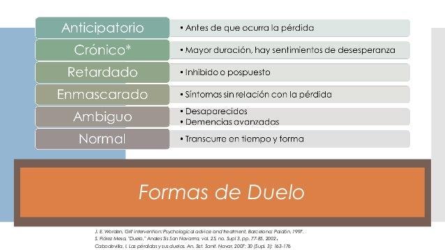 Formas de Duelo J. E. Worden, Grif intervention: Psychological advice and treatment, Barcelona: Paidón, 1997. S. Flórez Me...