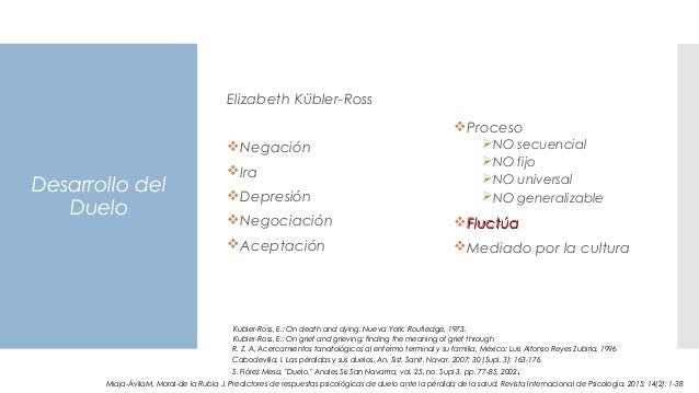 Desarrollo del Duelo Elizabeth Kübler-Ross Negación Ira Depresión Negociación Aceptación Proceso NO secuencial NO ...