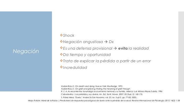 Negación Shock Negación angustiosa  Dx Es una defensa provisional  evita la realidad Da tiempo y oportunidad Trata ...