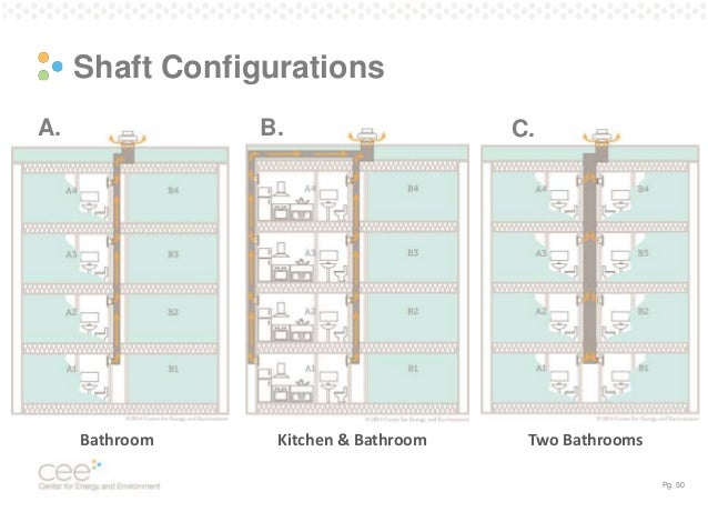 Multifamily Central Ventilation Assessment And Retrofit
