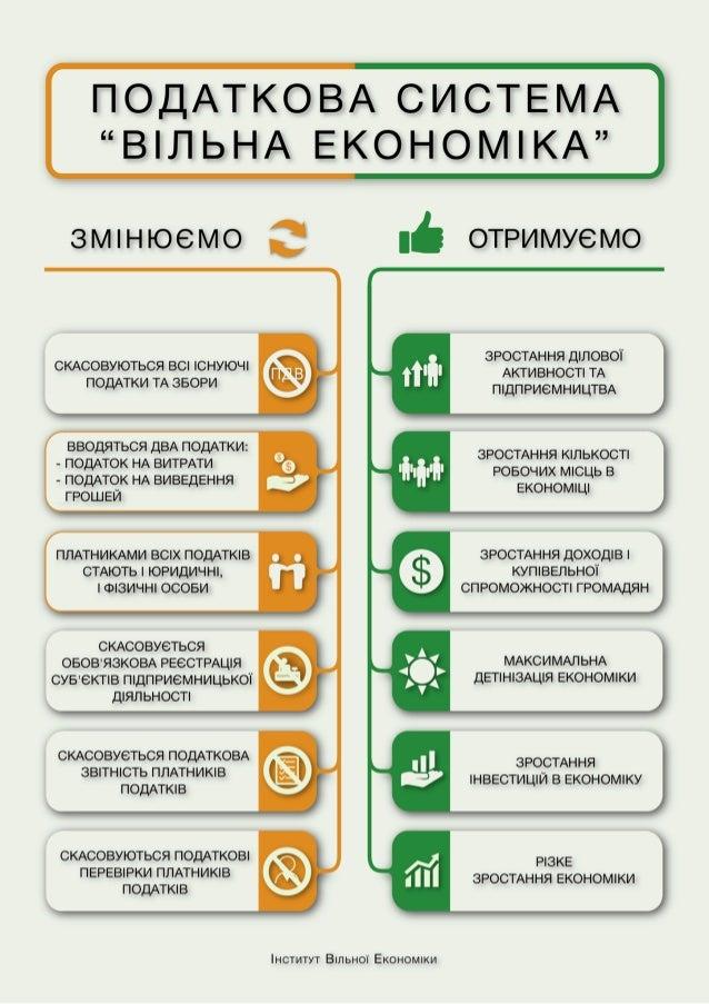 """Рекламный буклет налоговой системы """"Свободная экономика"""""""