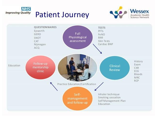 patient education project