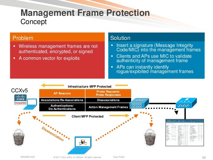 cisco public 61 62 management frame protection conceptproblem solution wireless - Wireless Photo Frame