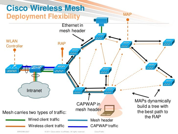 design and deployment of outdoor mesh wireless networks cisco wireless