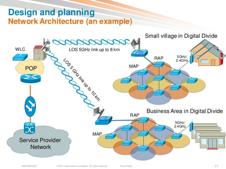 Design and deployment of outdoor mesh wireless networks cisco public 69 62 design and planningnetwork architecture ccuart Image collections