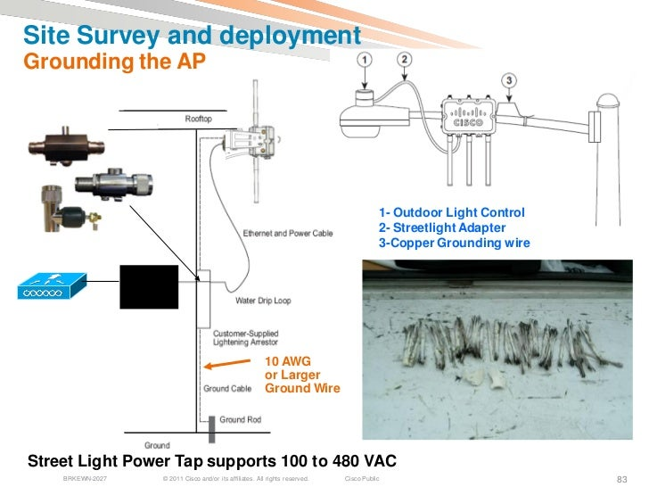 Design and Deployment of Outdoor Mesh Wireless Networks