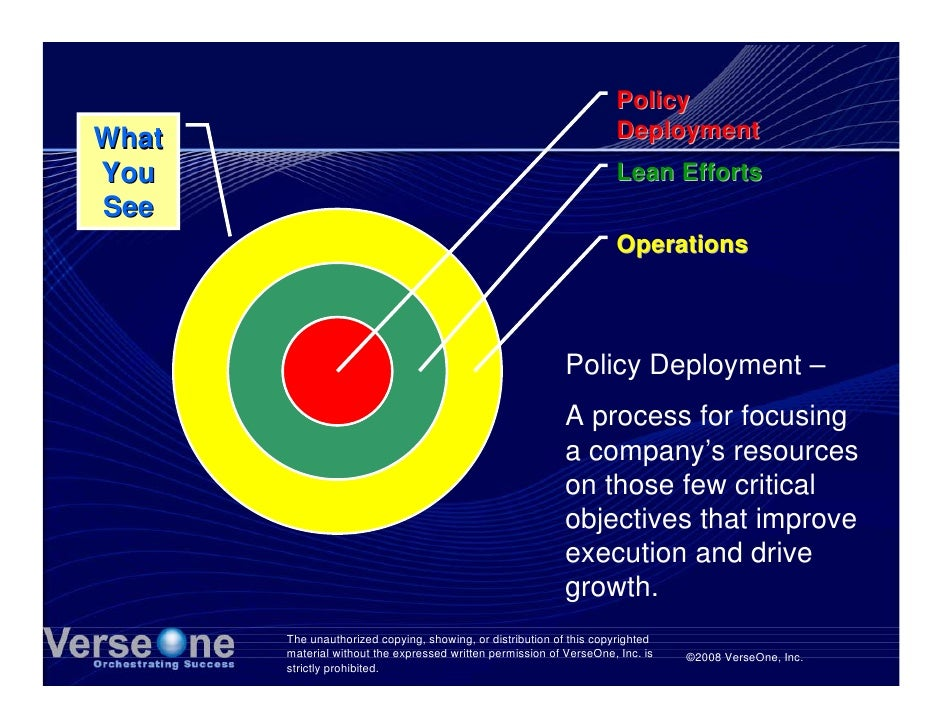 Policy What                                                                 Deployment You                                ...