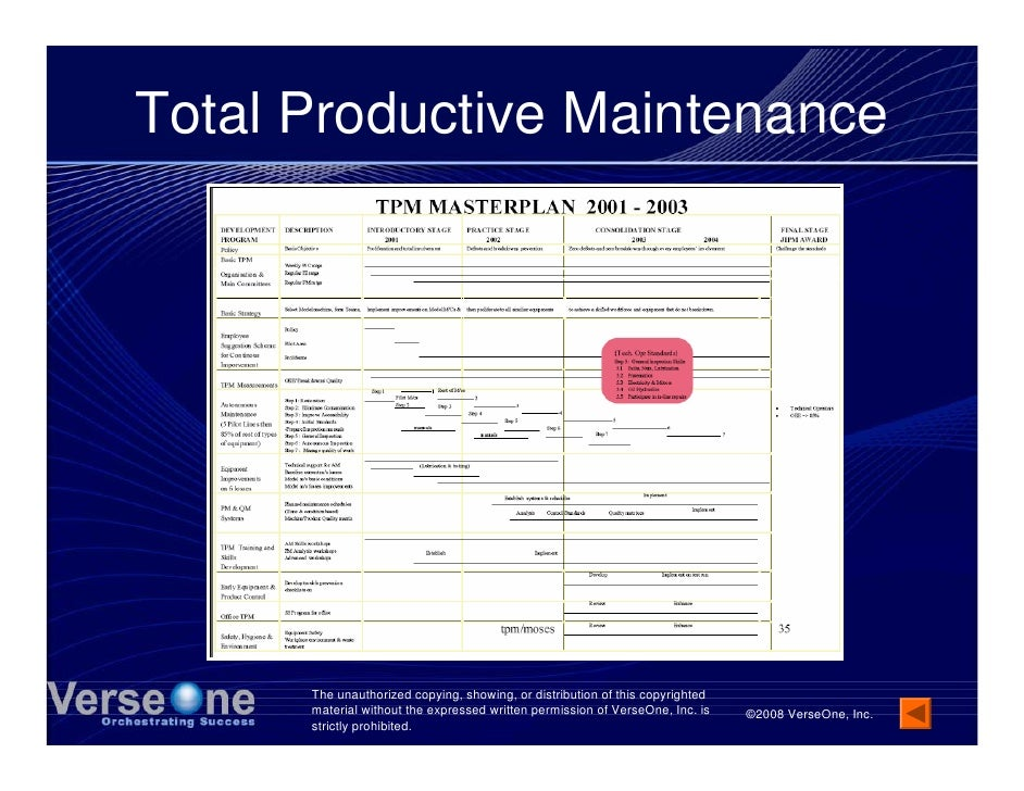 Total Productive Maintenance           The unauthorized copying, showing, or distribution of this copyrighted       materi...