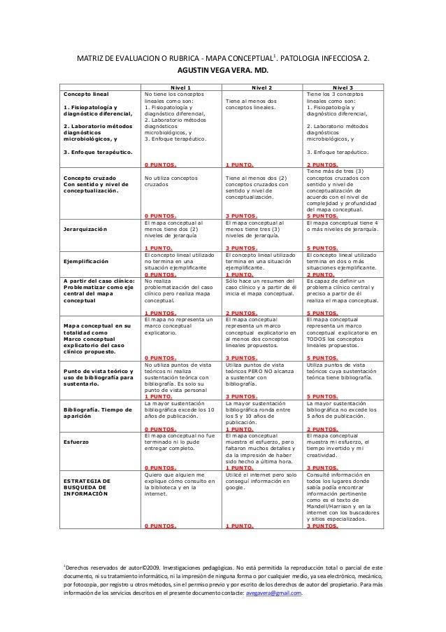 1 Derechos reservados de autor©2009. Investigaciones pedagógicas. No está permitida la reproducción total o parcial de est...