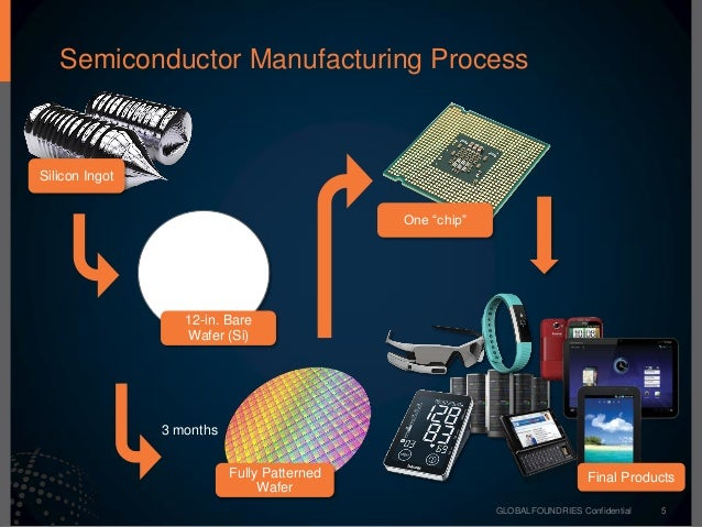 introduction of chartered semiconductor mfg Calex mfg california eastern laboratories  central semiconductor century electronics  certess ch products chalmers university of technology chartered.