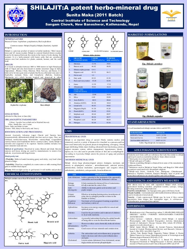 """Template provided by: """"posters4research.com"""" TRADITIONAL USES Shilajit is an important drug of ancient Hindu materia medic..."""