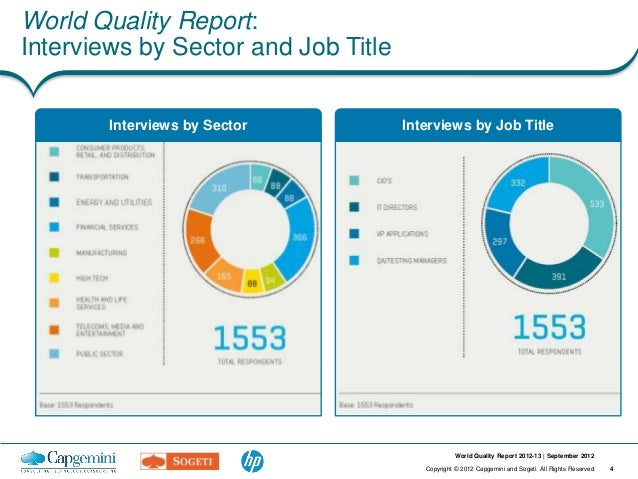 World Quality Report:Interviews by Sector and Job Title        Interviews by Sector         Interviews by Job Title       ...
