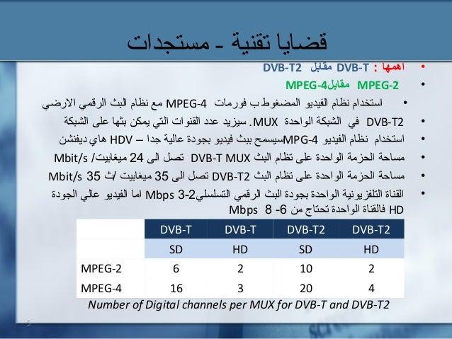 المحمول – المتنقل التلفزيون هو ما DVB-Hتشمل المتنقلة الستقبال اجهزة• تماما مستقلة اجهزة :pocket TV...