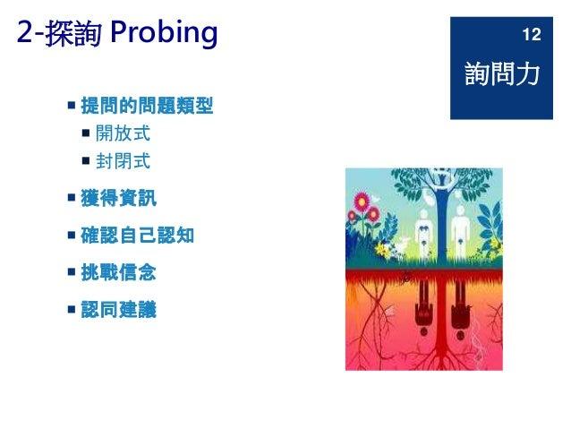 2-探詢 Probing  提問的問題類型  開放式  封閉式  獲得資訊  確認自己認知  挑戰信念  認同建議 詢問力 12