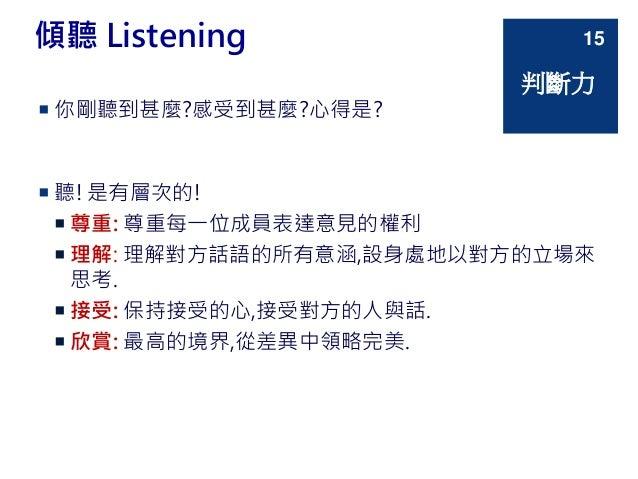 傾聽 Listening  你剛聽到甚麼?感受到甚麼?心得是?  聽! 是有層次的!  尊重: 尊重每一位成員表達意見的權利  理解: 理解對方話語的所有意涵,設身處地以對方的立場來 思考.  接受: 保持接受的心,接受對方的人與話....