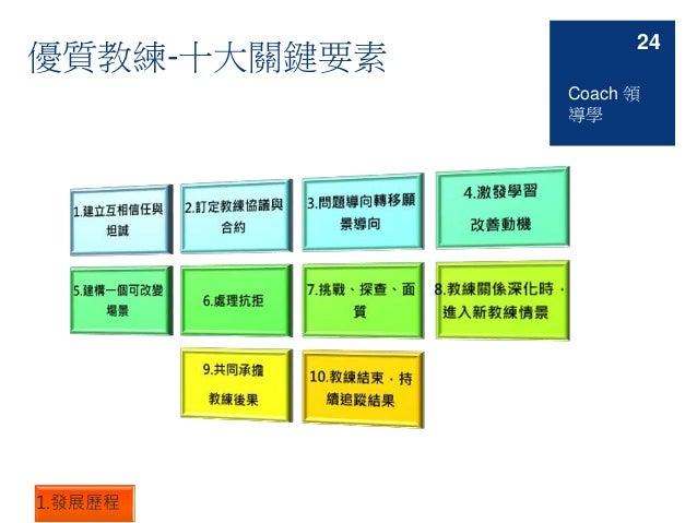 優質教練-十大關鍵要素 24 1.發展歷程 Coach 領 導學