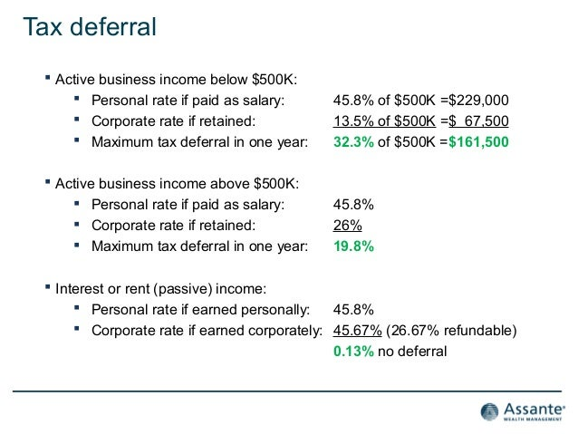 tax planning for business income