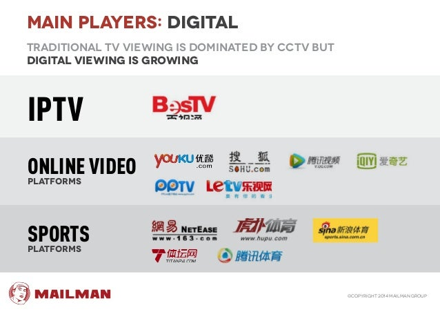Professional Sports in China: Digital, Media, & Commercial
