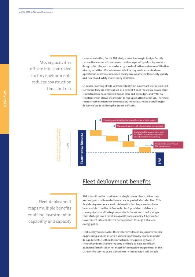 Fleet deployment benefits SMRs should not be considered as single power plants, rather they are designed and intended to o...