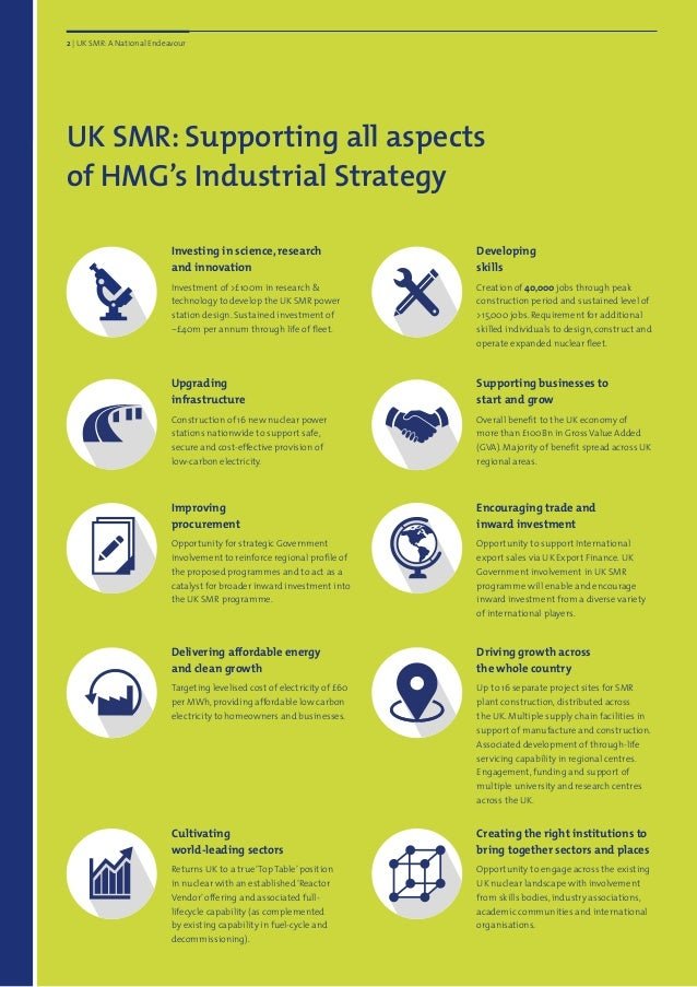 UK SMR: Supporting all aspects of HMG's Industrial Strategy Investing in science, research and innovation Investment of >£...