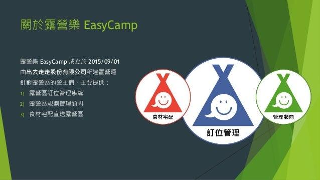 關於露營樂 EasyCamp 露營樂 EasyCamp 成立於 2015/09/01 由出去走走股份有限公司所建置營運 針對露營區的營主們,主要提供: 1) 露營區訂位管理系統 2) 露營區規劃管理顧問 3) 食材宅配直送露營區