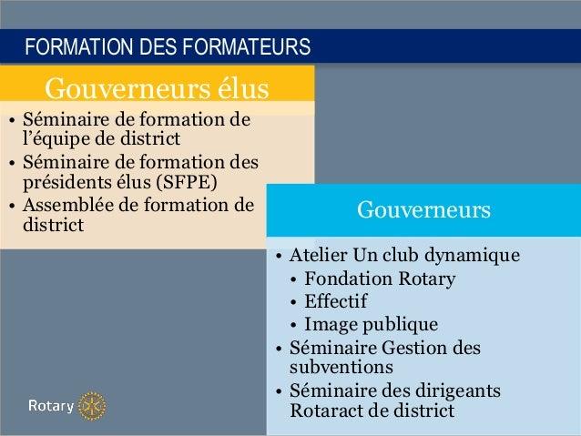 FORMATION DES FORMATEURS Gouverneurs élus • Séminaire de formation de l'équipe de district • Séminaire de formation des pr...