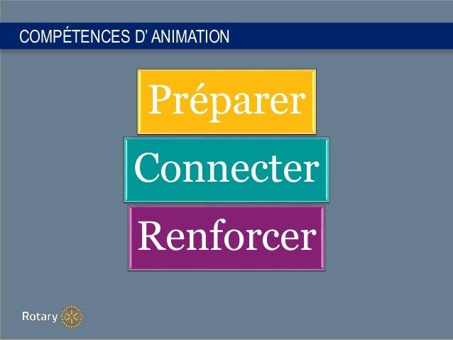 COMPÉTENCES D' ANIMATION Préparer Connecter Renforcer