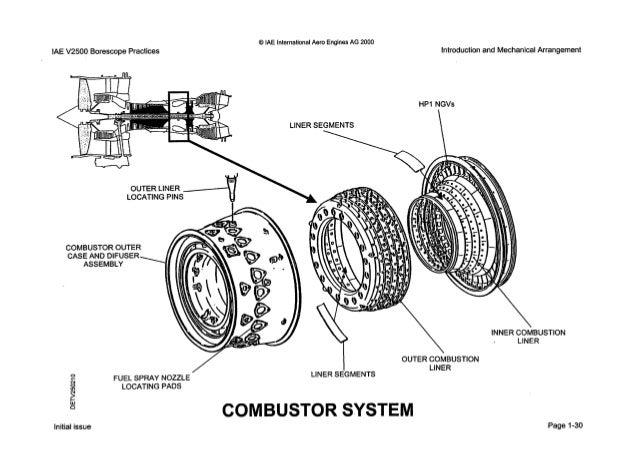 cfm56 jet engine