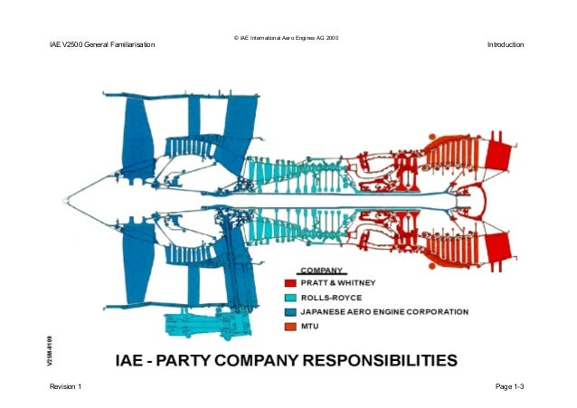 v2500 gf issue 01 rh slideshare net International Aero Engines V2500 V2500 Exhaust
